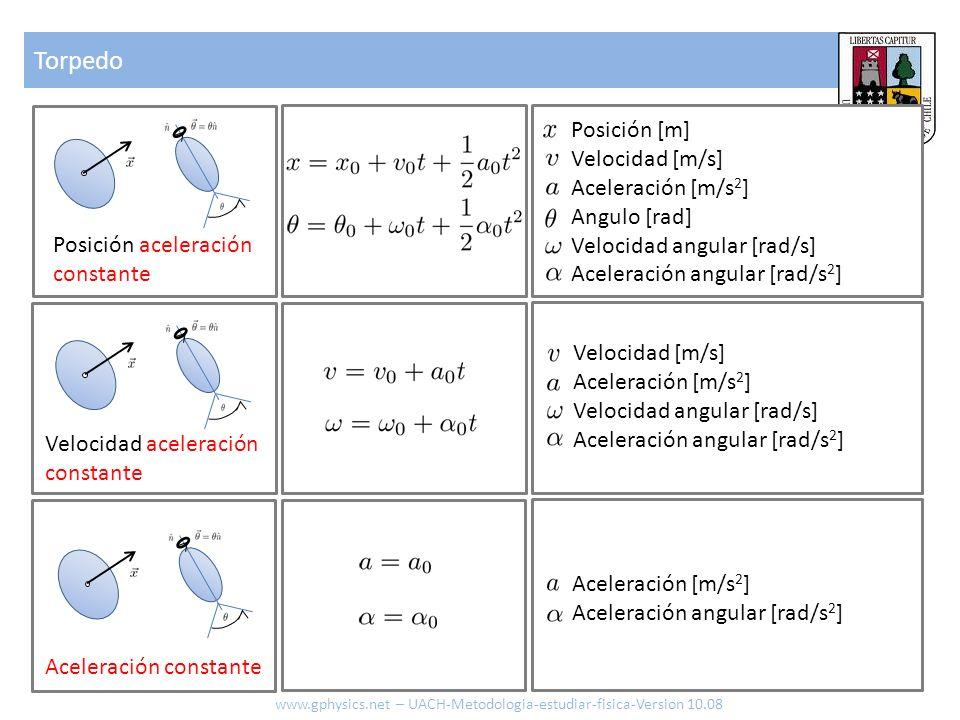 Torpedo Posición [m] Velocidad [m/s] Aceleración [m/s2] Angulo [rad]